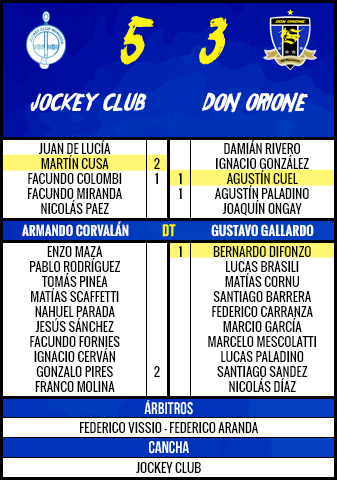 27-05-2019 SÍNTESIS JOCKEY DON ORIONE.png