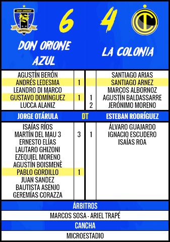 C15 AZUL VS LA COLONIA.png