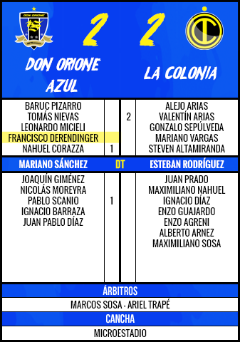 C20 AZUL VS LA COLONIA.png