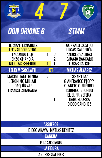 Don Orione B vs STMM.png