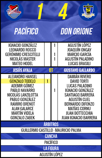 Pacífico vs Don Orione.png