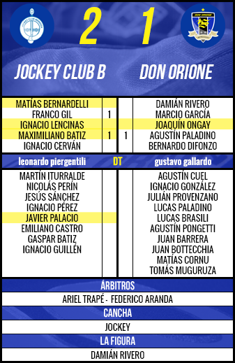 sintesis jockey club b vs don orione