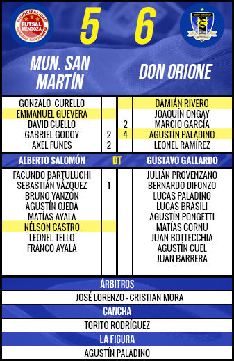 sintesis muni san martin vs don orione